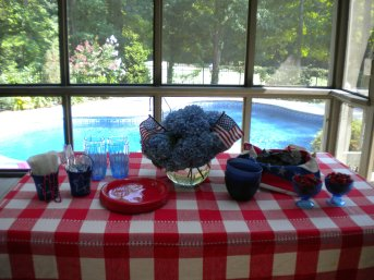 Fourth of July Parties