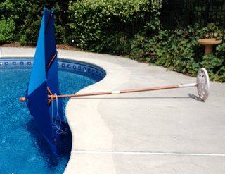 Wind Resistant Patio Umbrella Keep It On The Ground And