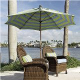 large patio umbrellas